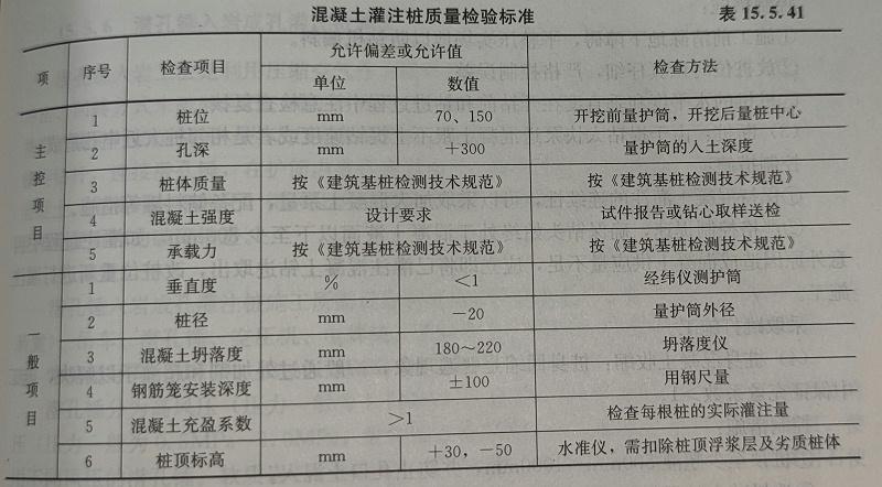 质量检验标准1