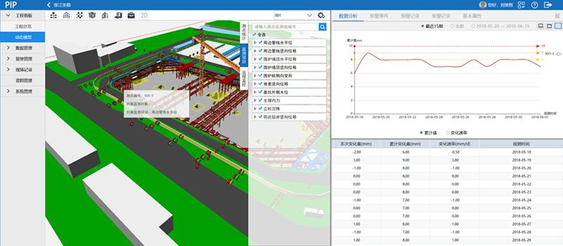 基于BIM的基坑安全自动监测预警与控制系统